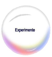 experimente.png