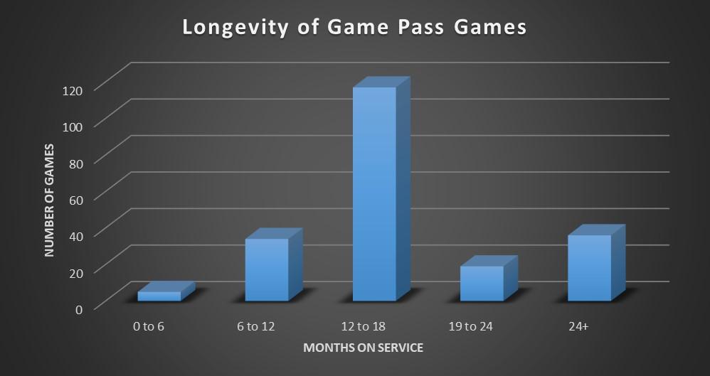 gamepasslongevitypvkc2.jpg