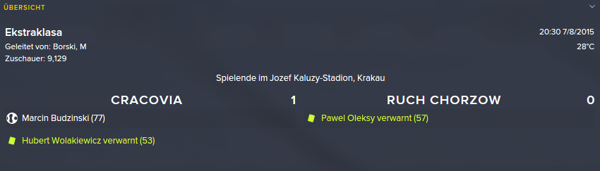 ruch chorzow tabelle