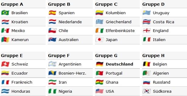 Gruppenspiele Deutschland Wm