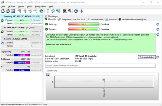 download Hard.Disk.Sentinel.Pro.v5.30.Build.9417.Portable