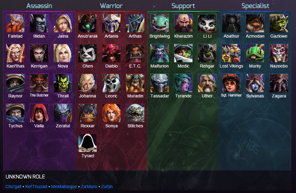 Click The Image To See Details About Each Character