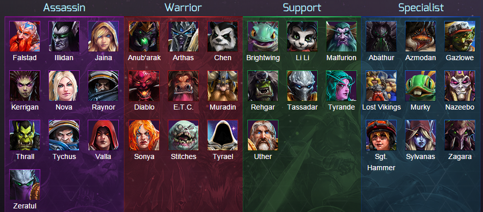 heroes of the storm heroes list