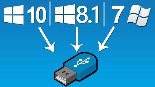 download Microsoft Windows Aio 7/8.1/10 x86/x64 Unverändert