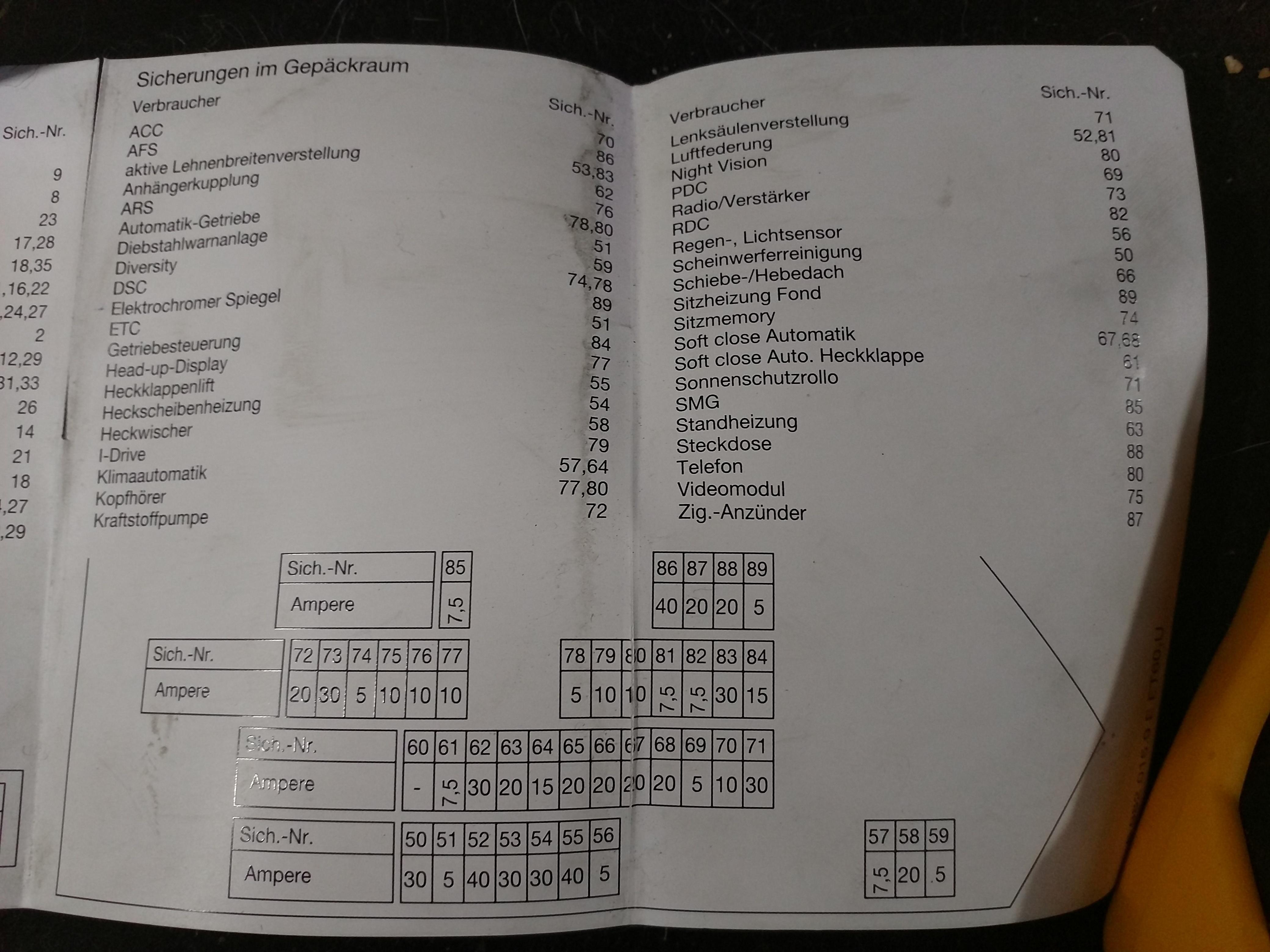 Sicherungkarte / Sicherungsbelegung - E61 VFL BJ 2004 - Elektronik ...