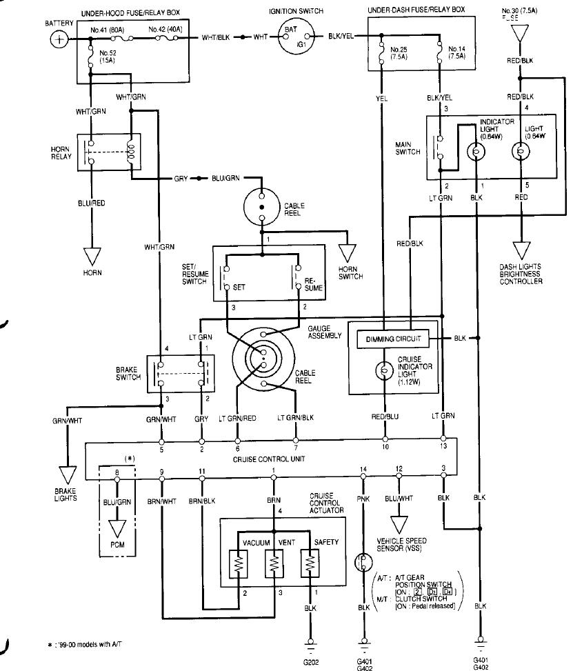 Ungewöhnlich Honda Crx Schaltplan Galerie - Schaltplan Serie Circuit ...