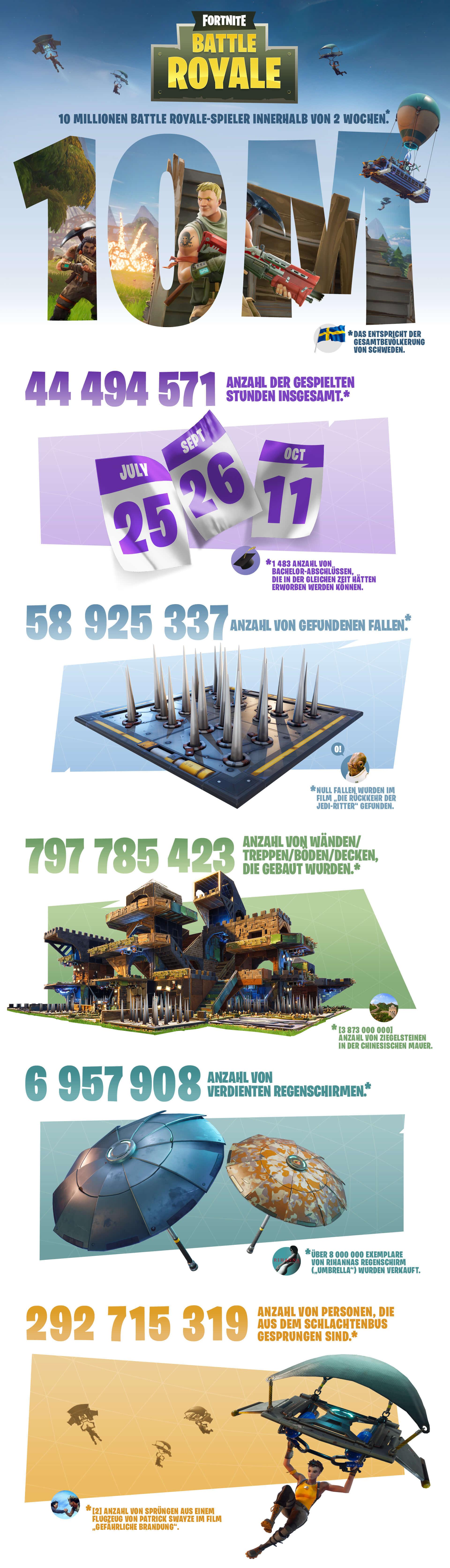 infografikmpsqw.jpg