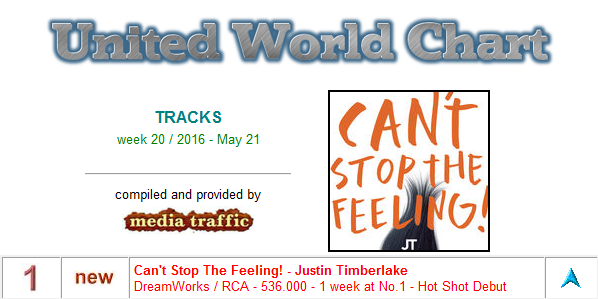"""Justin Timberlake » single """"CAN'T STOP THE FEELING! (From """"Trolls"""")"""" - Página 2 Jt6ayw7"""