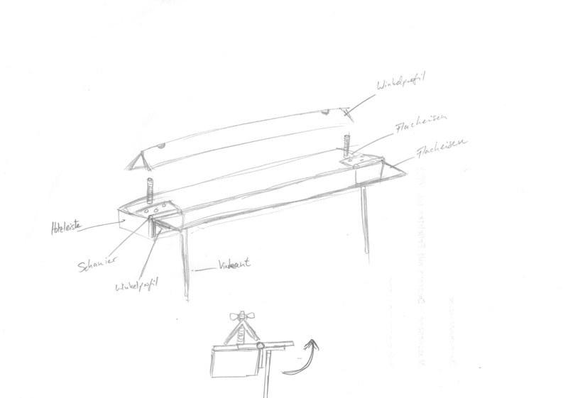 diy tools abkantbank ein versuch werkzeuge und. Black Bedroom Furniture Sets. Home Design Ideas