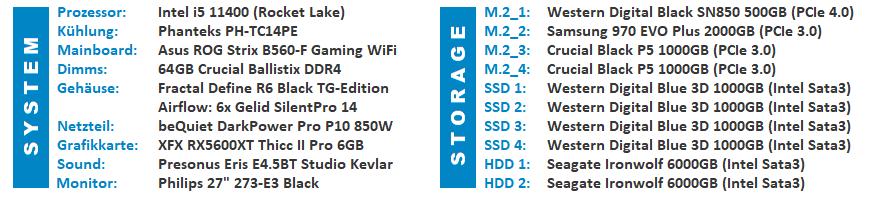 konfigookx9n1k5t - VMs oder Container?