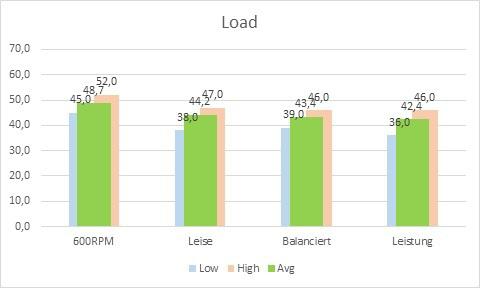 loadm9ase - CORSAIR Testers Keepers