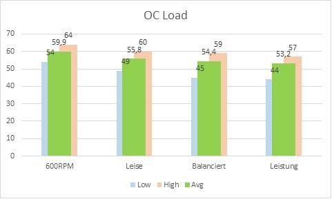 loadoc1vzub - Testers Keepers CORSAIR