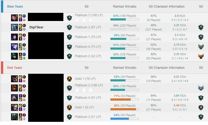 how matchmaking works lol