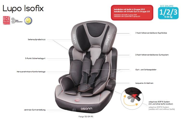 osann kindersitz lupo isofix mit isofix gr 1 2 3 9 36 kg 2017 farbauswahl ebay. Black Bedroom Furniture Sets. Home Design Ideas