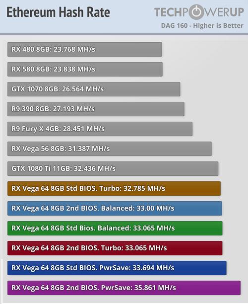 Radeony RX Vega se podle recenzí nepředvedly, opakuje se situace s R600?