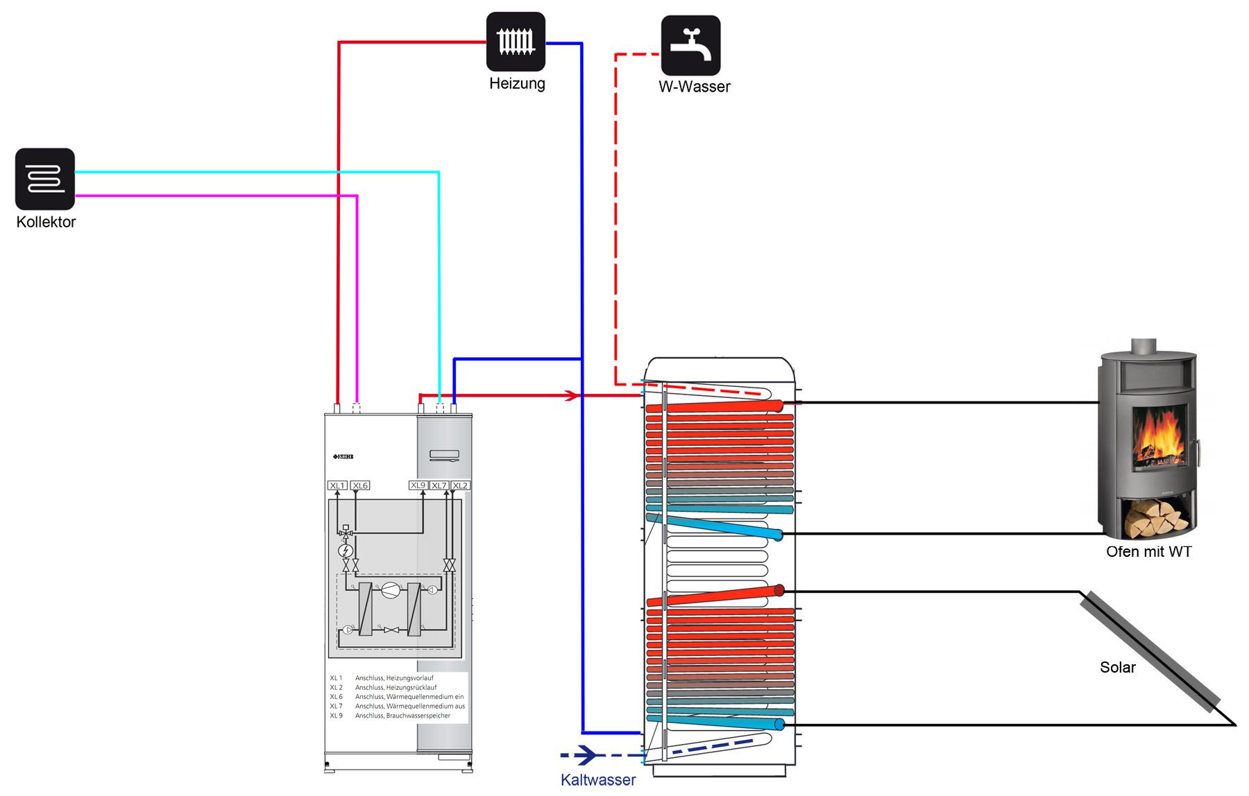 atemberaubend schema der zentralheizung galerie elektrische schaltplan ideen. Black Bedroom Furniture Sets. Home Design Ideas