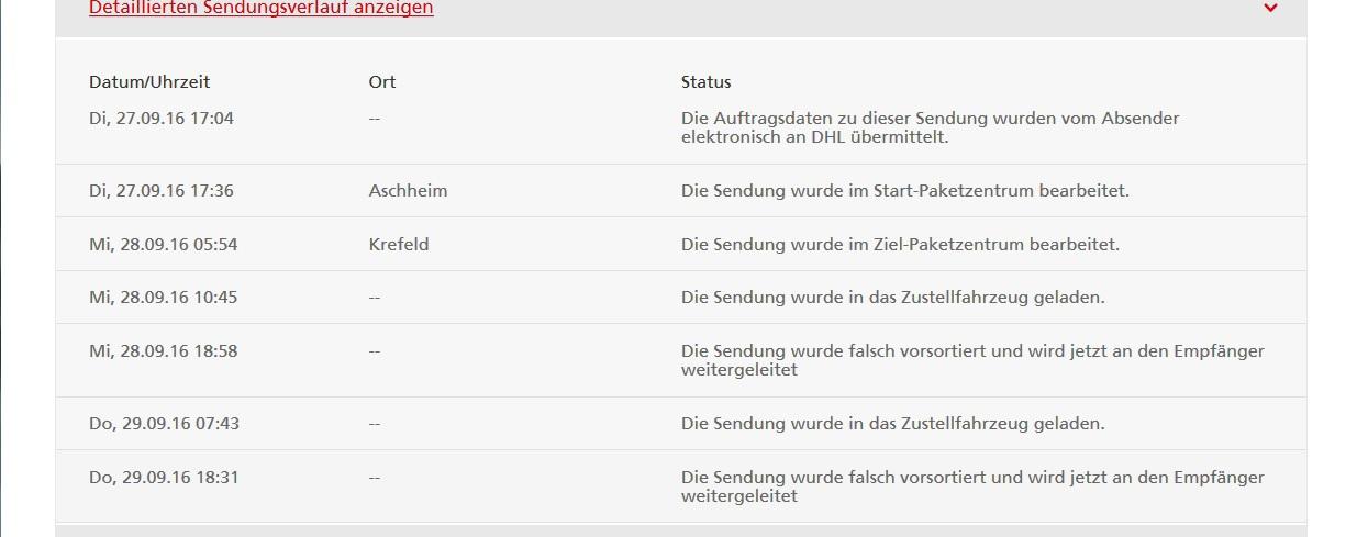 Dhl Die Ausgeburt Der Hölle Archiv Seite 7 3dcenter Forum