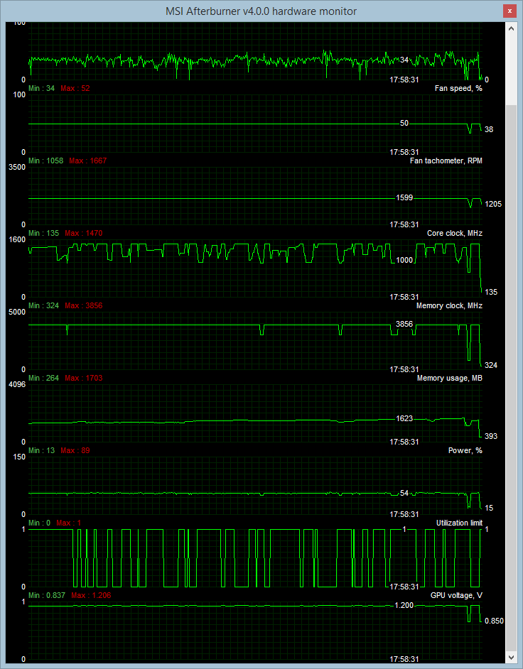 Boost feature causes GTX 970/980 instability in low utilisation