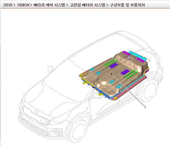 Kia Spectra Radio Wiring Diagram Furthermore 2012 Kia Sorento Fuse Box