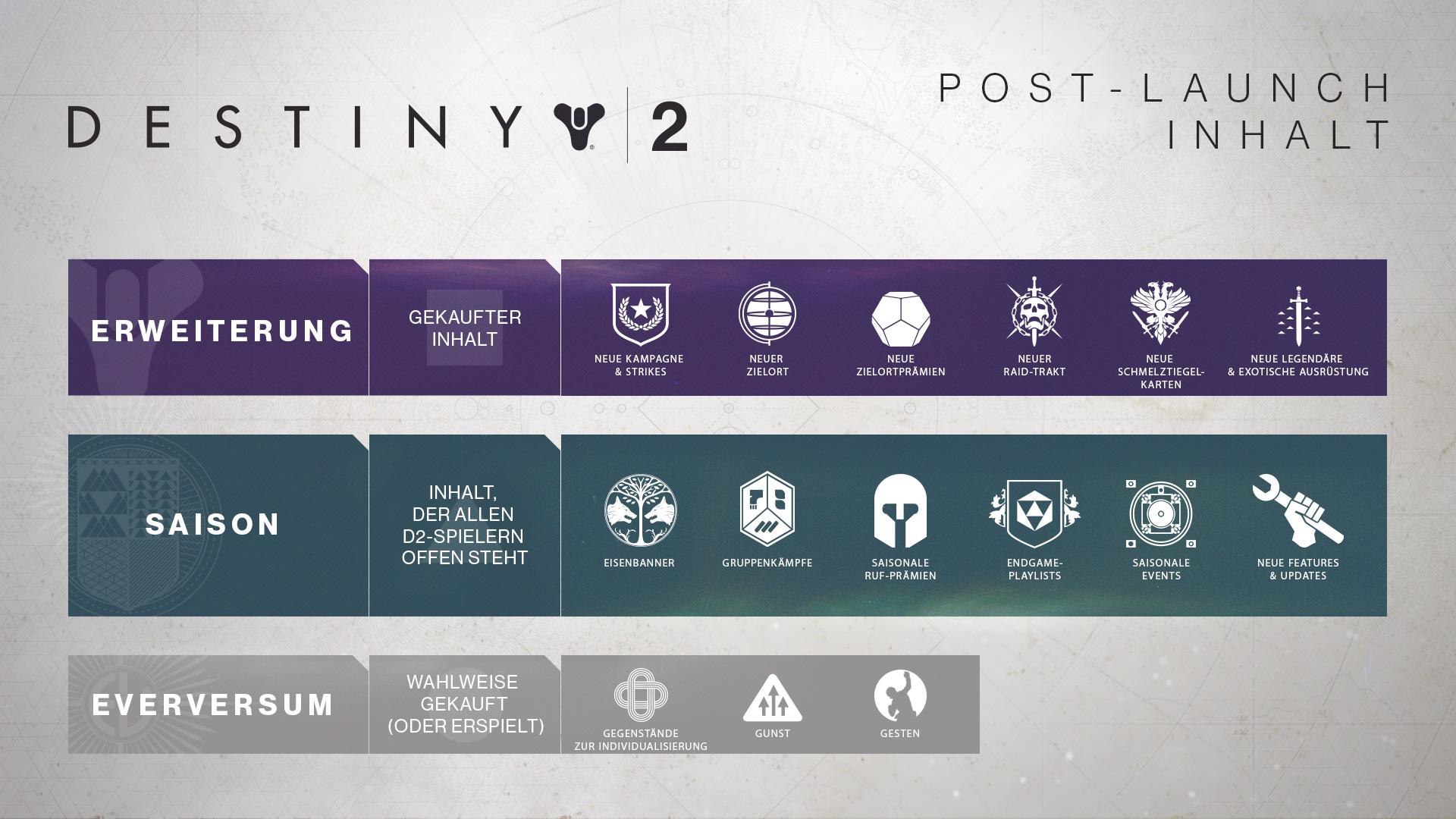 post_launch_content_ijoo4z.jpg