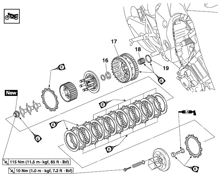 Yamaha R1 RN22 Kupplung