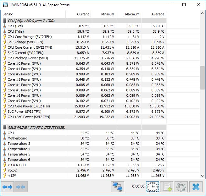 Ryzen + Mainboard + RAM Erfahrungen [Archiv] - Seite 6 - 3DCenter Forum