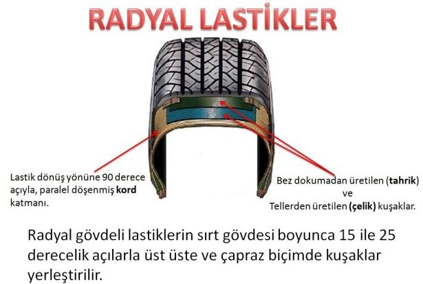 [Resim: radyal-radial-lastik-8quv6.jpg]
