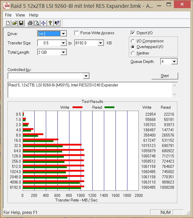 Raid 5 Berechnen : sammelthread ibm m5014 raid controller flash anleitung benchmarks etc seite 36 ~ Themetempest.com Abrechnung