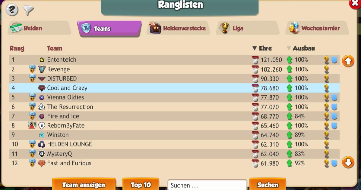 rangliste4ek33.png