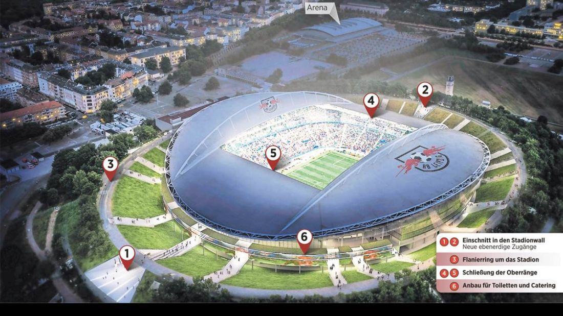 Rb Leipzig Stadion Umbau