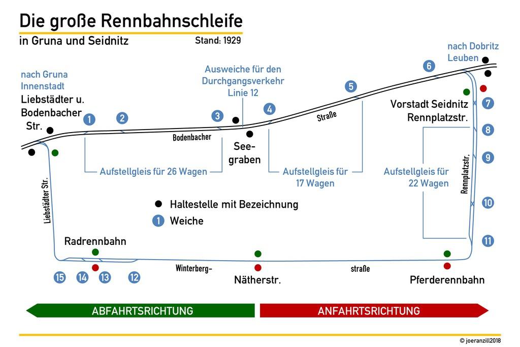 https://abload.de/img/rennbahnschleife1929z5klz.jpg