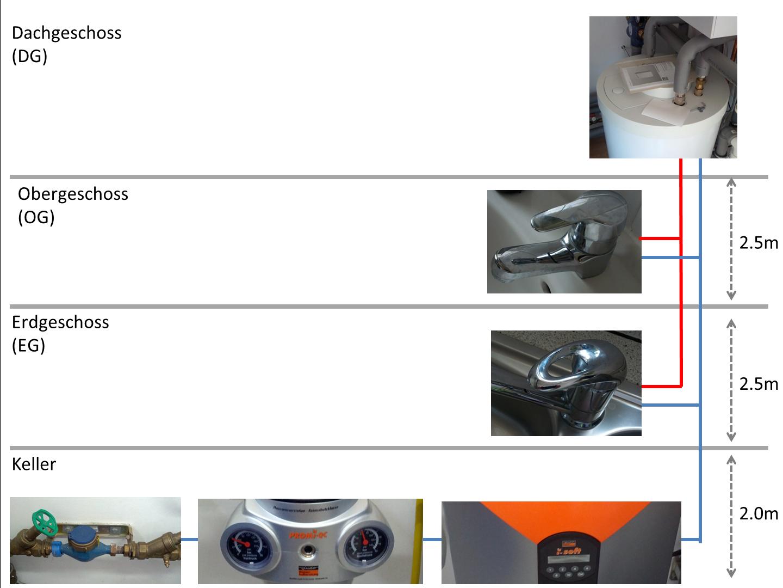 Extrem Wenig Druck/Durchsatz bei Warmwasser - HaustechnikDialog UN97