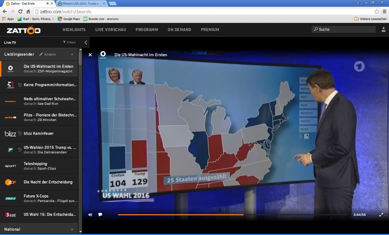 Elezioni USA 2016: Trump o Clinton? - Pagina 3 Screenhunter_69nov.09n6yek