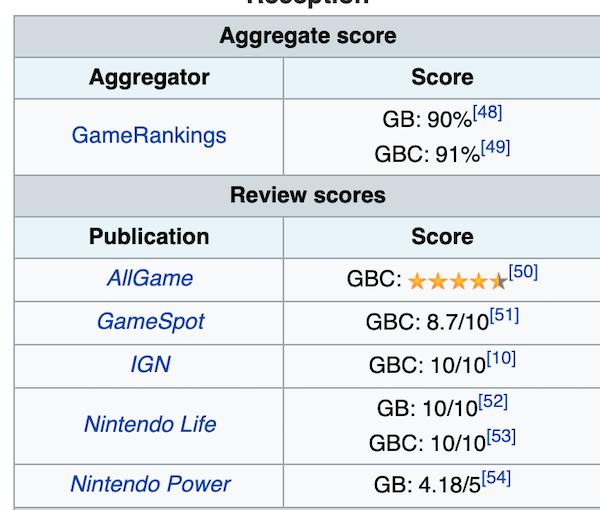 The Legend Of Zelda Link S Awakening Review Thread Resetera