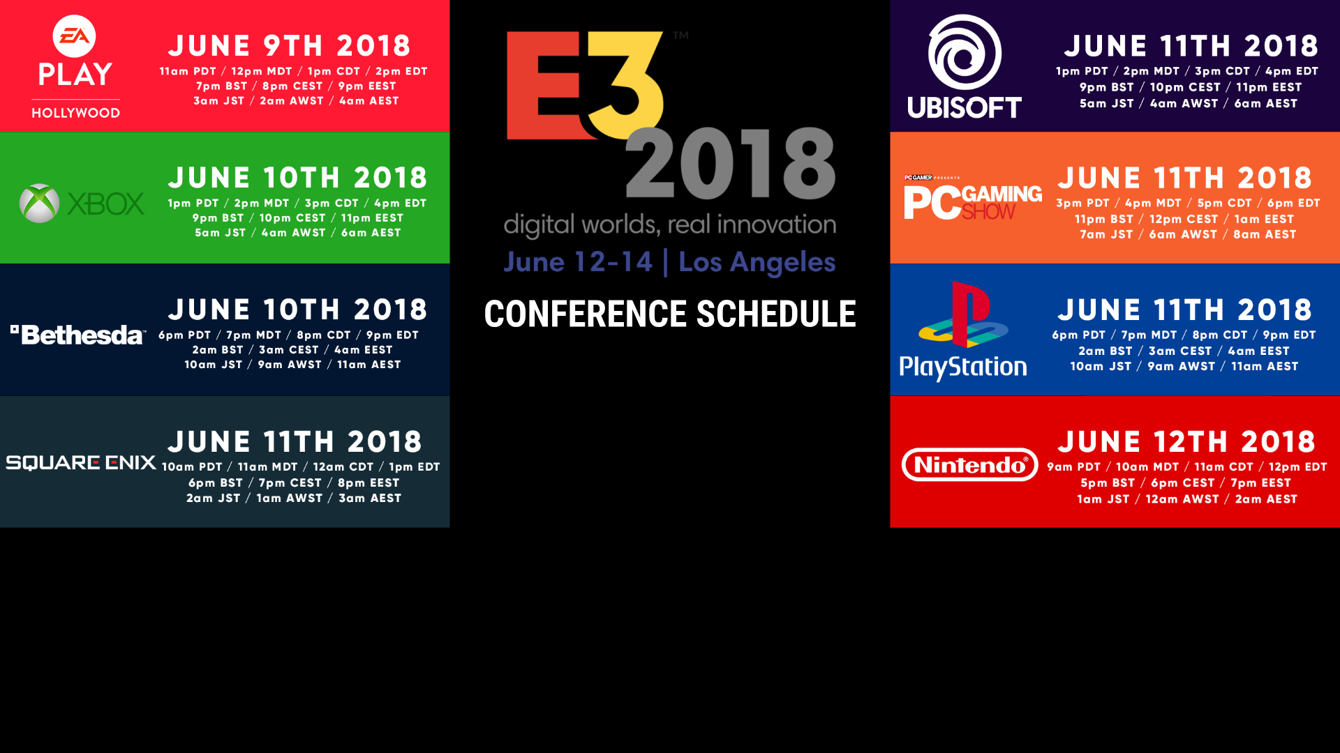 2Pm Bst To Aest e3 2018 predictions & discussion thread   resetera