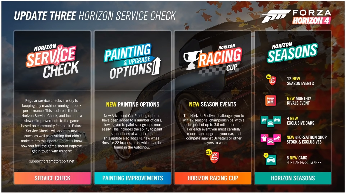 Forza Horizon 4 | Page 2 | Sector3 Studios Forum