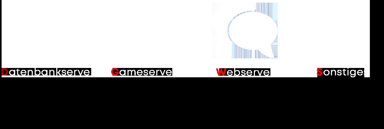 serverwokip.png