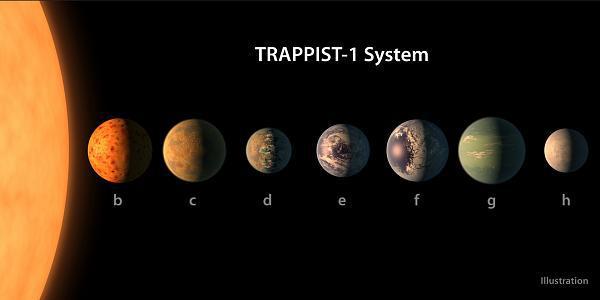 [Resim: siebenerdhnlicheplaneykp1r.jpg]