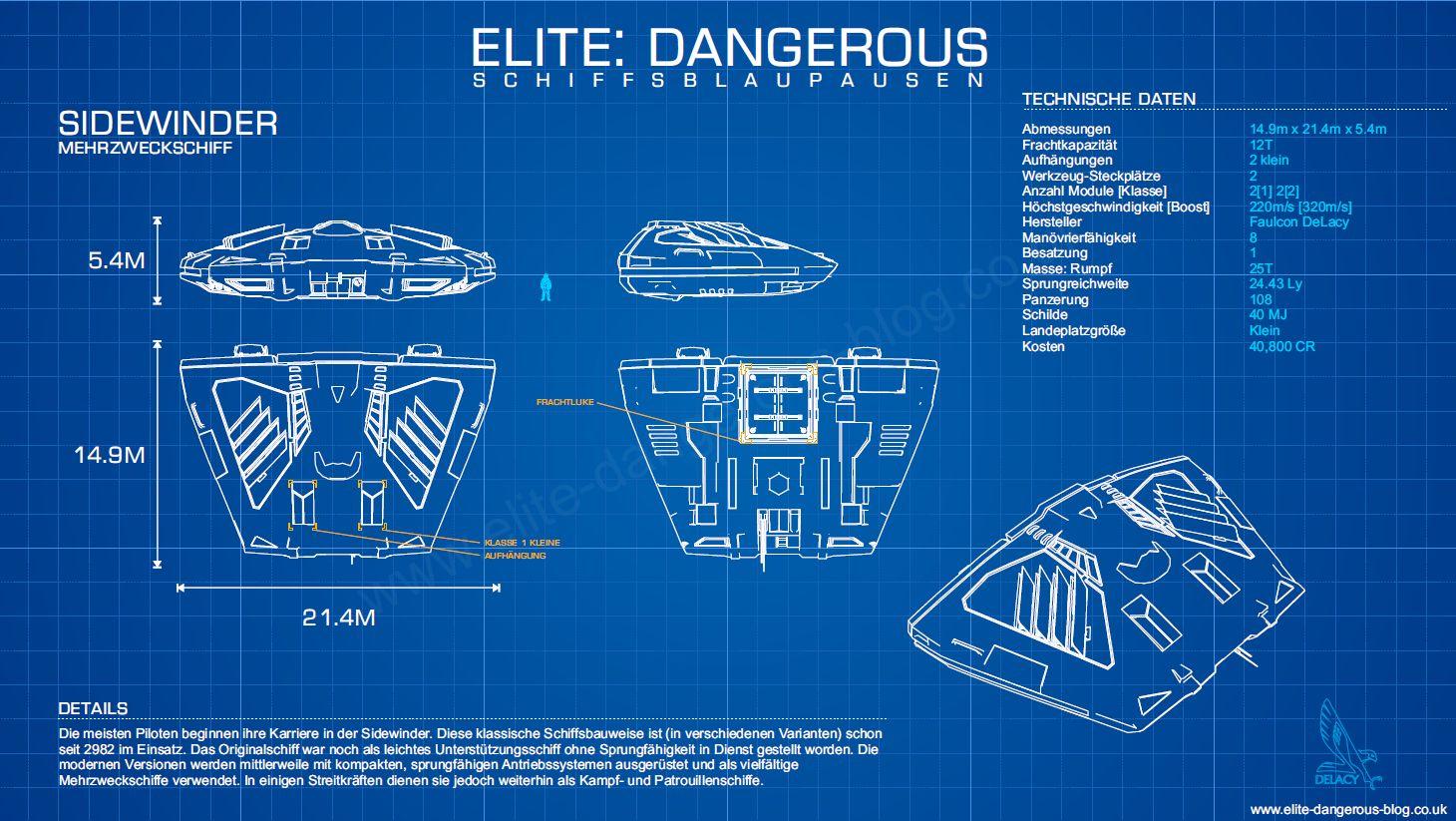 Elite: Dangerous • Thema anzeigen - Blaupausen übersetzen ...