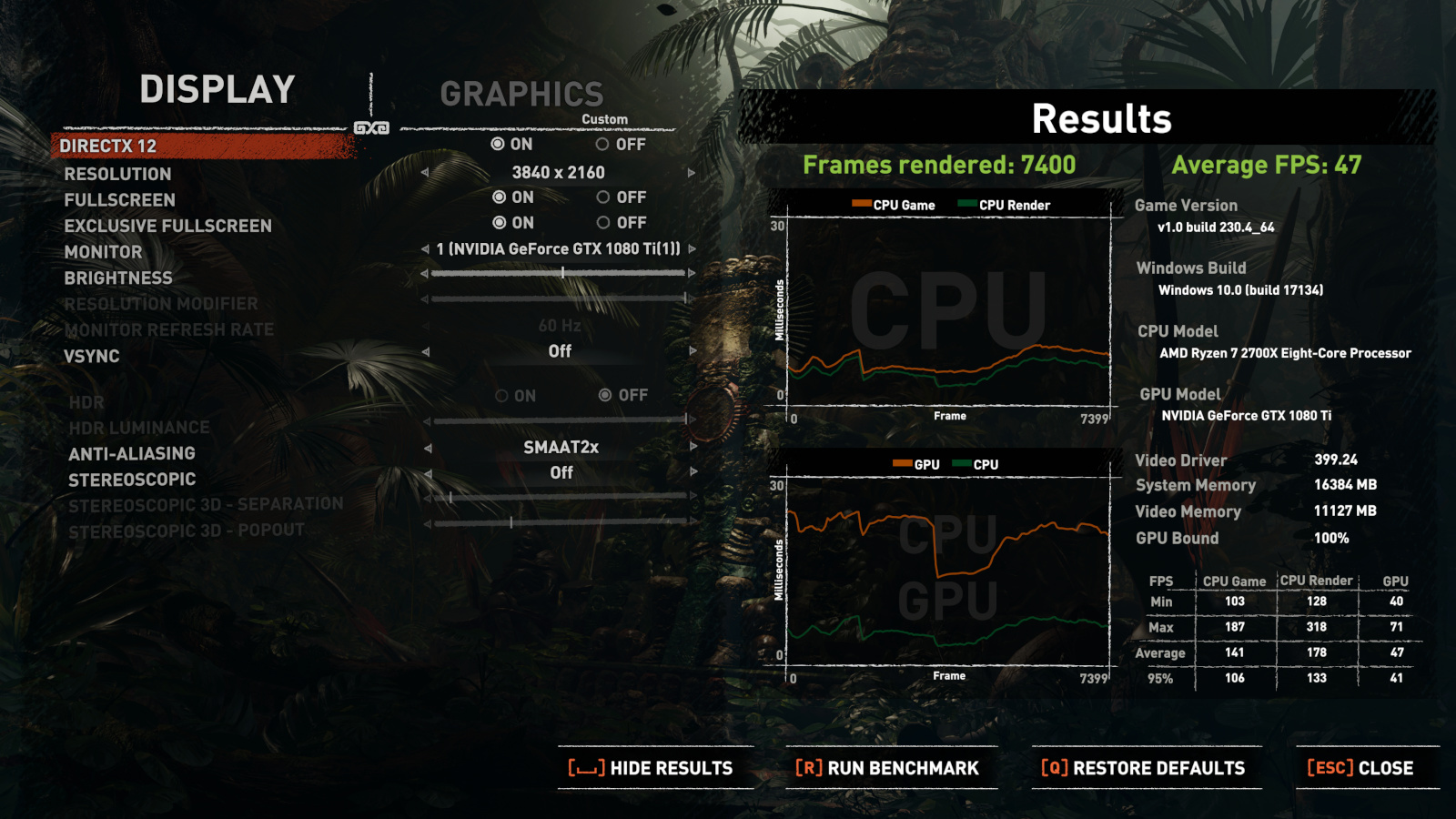NVIDIA GeForce RTX 2080Ti may be able to run Shadow of the Tomb
