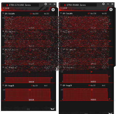 Asus STRIX RX 480 vs STRIX GTX 1060