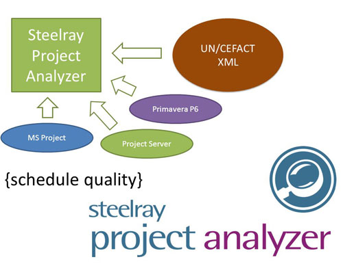 download Steelray.Project.Analyzer.v2018.12.24