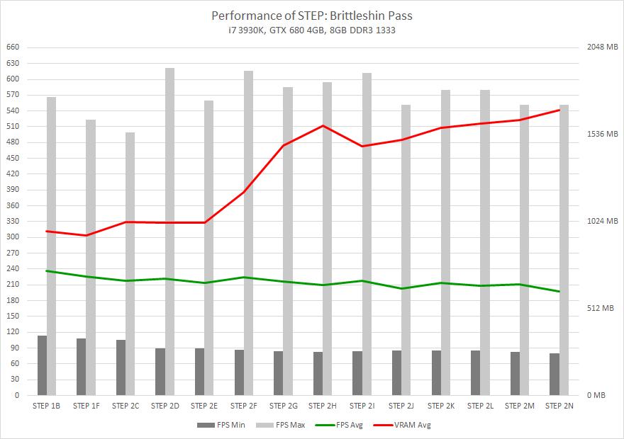 stepperformance4brittkkjsr.png