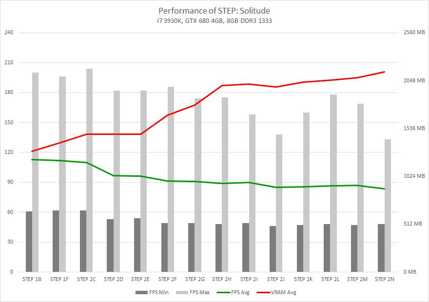stepperformance5solitt9st4.png