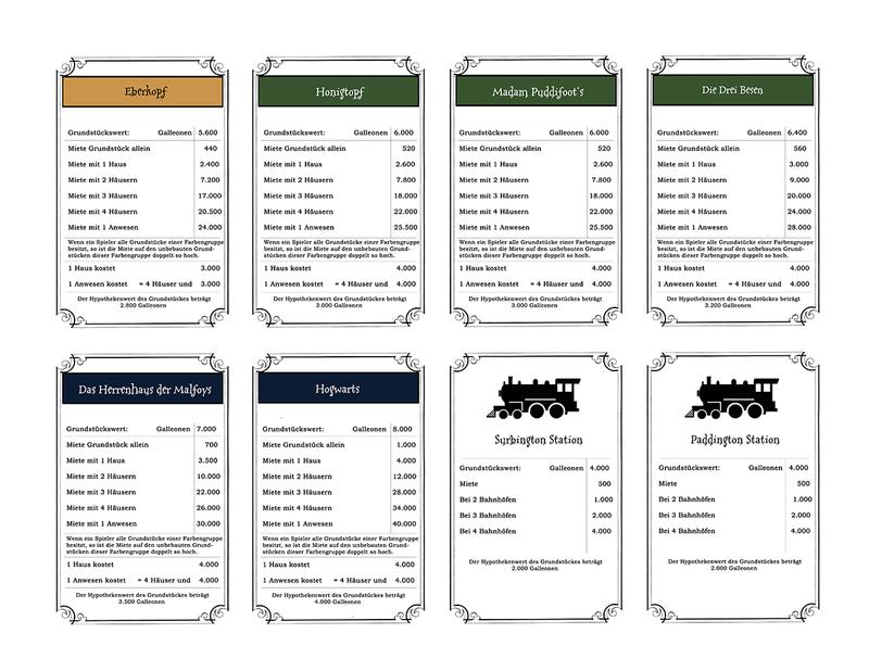 Bastelprojekt: Harry Potter Monopoly (How to)   Sim Forum