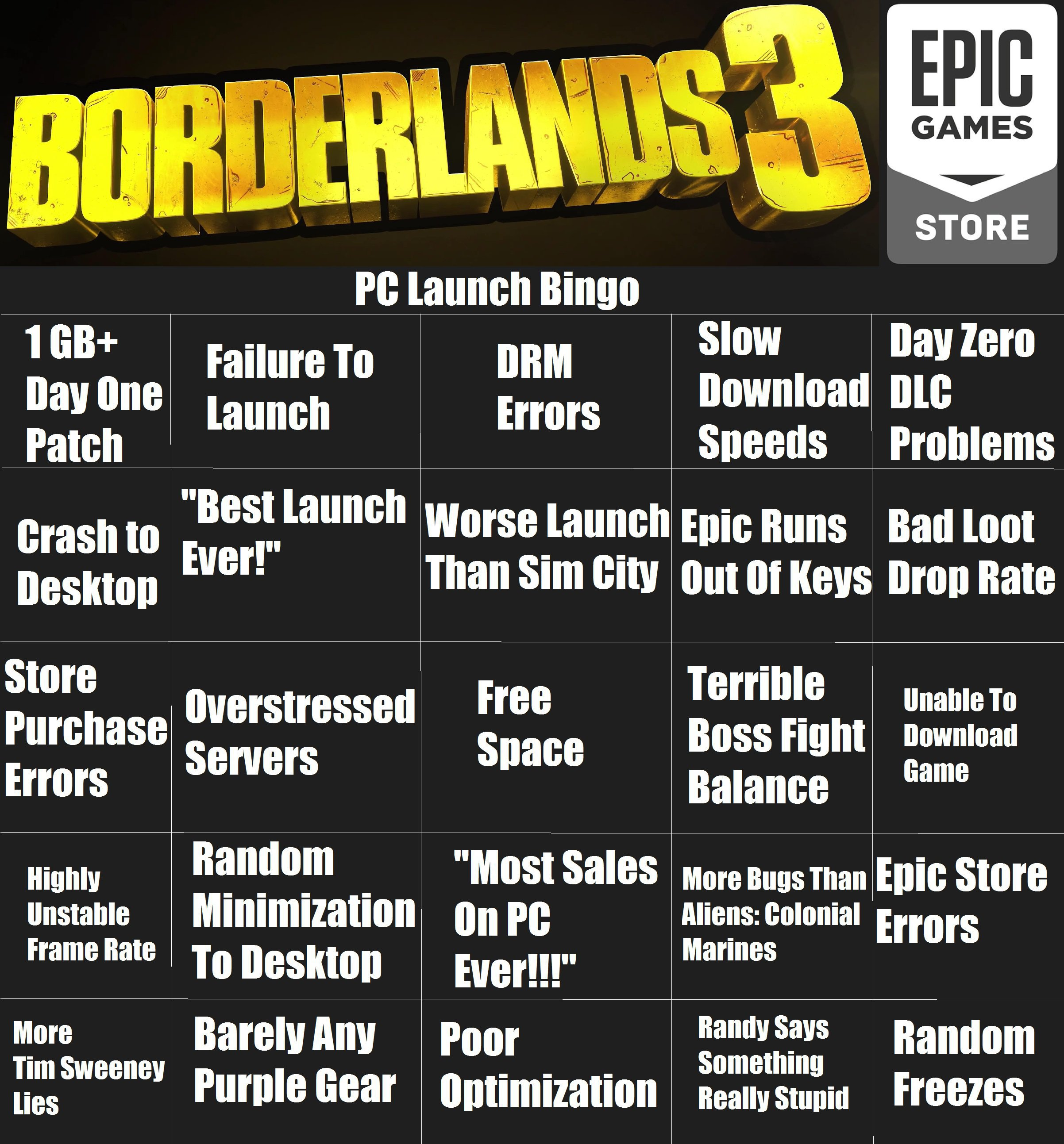 PC gamers: are you going to buy Borderlands 3 on EGS? | ResetEra