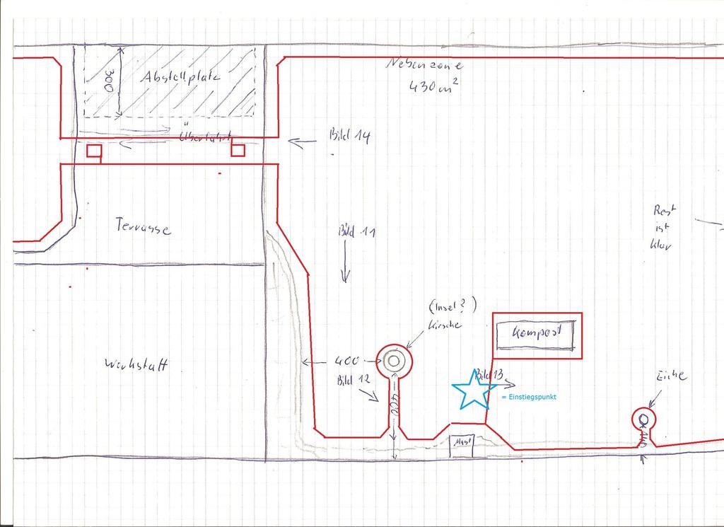 vorstellung neuling. Black Bedroom Furniture Sets. Home Design Ideas
