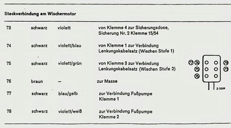 Wunderbar Wischermotor Schaltplan Fotos - Der Schaltplan - greigo.com