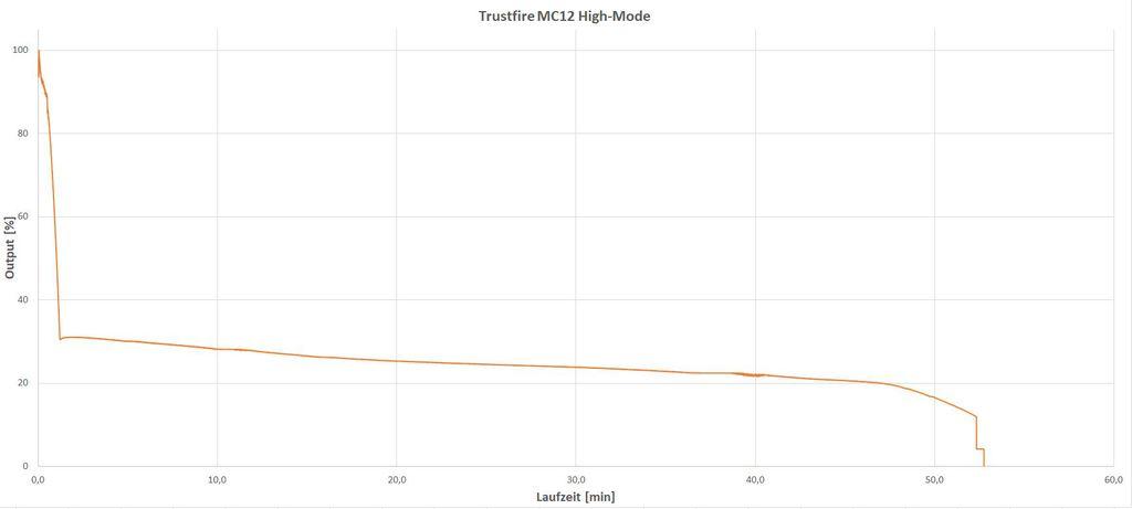 trustfire_mc12_runtimmrjyd.jpg