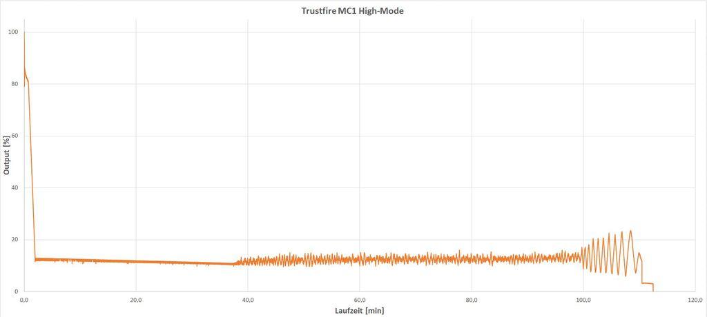 trustfire_mc1_runtimev3jpw.jpg